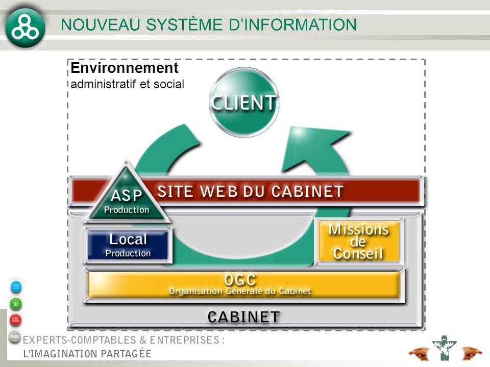 NOUVEAU SYSTÈME DINFORMATION Environnement administratif et social
