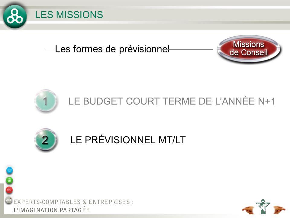 LES MISSIONS LE BUDGET COURT TERME DE LANNÉE N+1 Les formes de prévisionnel é « éclairage sur demain » é budget d exploitation é prévisions de trésorerie é préalable au tableau de bord é prise de décisions opérationnelles