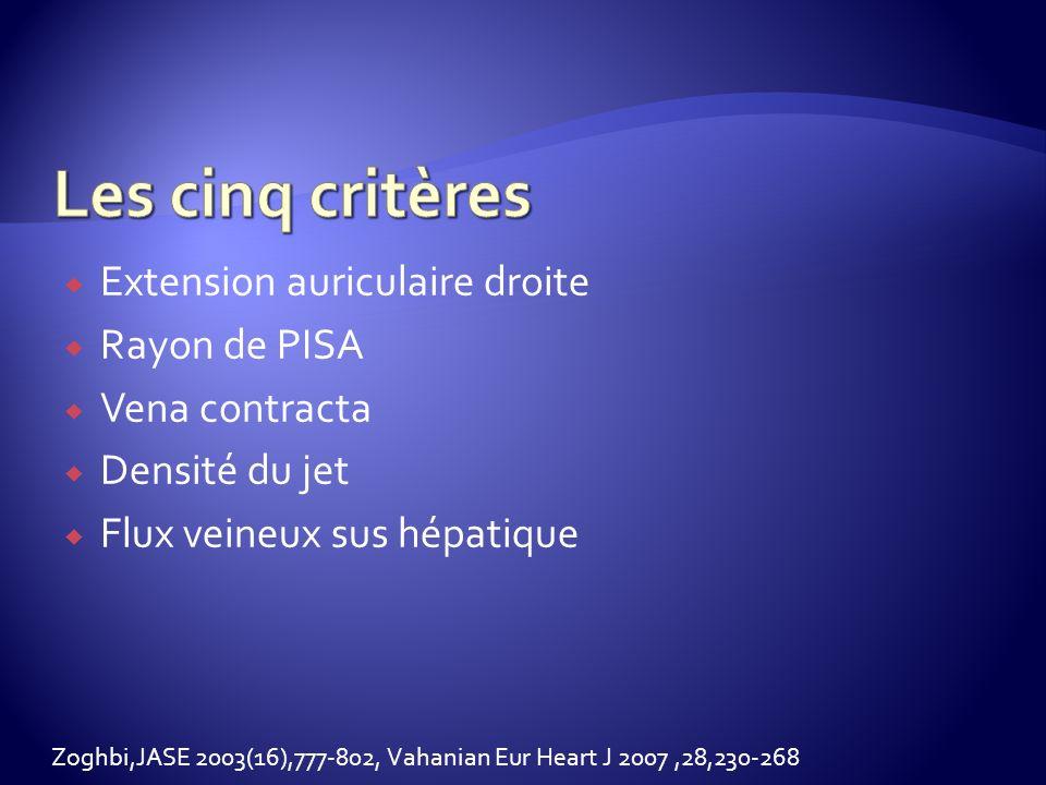 Extension auriculaire droite Rayon de PISA Vena contracta Densité du jet Flux veineux sus hépatique Zoghbi,JASE 2003(16),777-802, Vahanian Eur Heart J