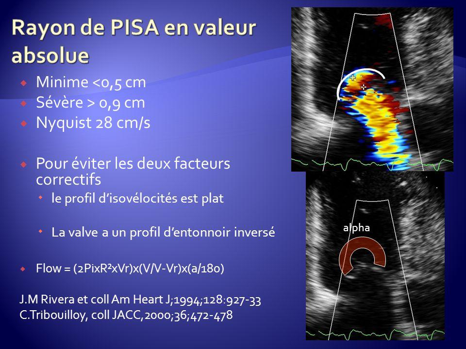 Minime <0,5 cm Sévère > 0,9 cm Nyquist 28 cm/s Pour éviter les deux facteurs correctifs le profil disovélocités est plat La valve a un profil dentonno