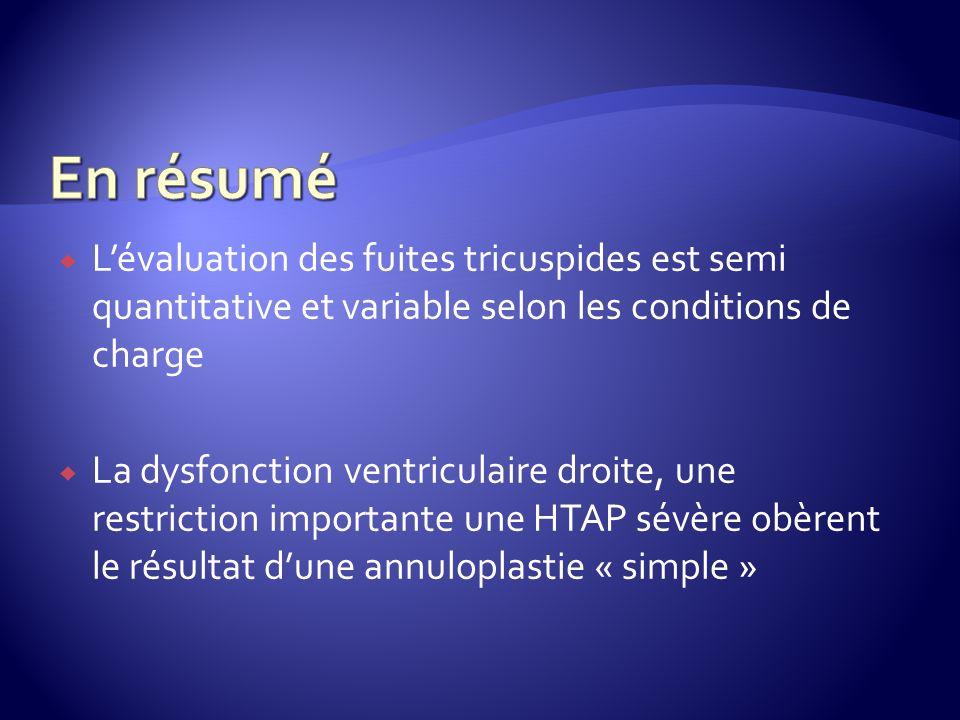 Lévaluation des fuites tricuspides est semi quantitative et variable selon les conditions de charge La dysfonction ventriculaire droite, une restricti