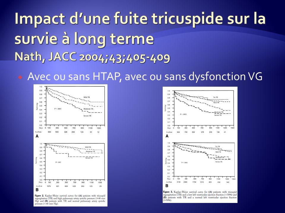 Lévaluation des fuites tricuspides est semi quantitative et variable selon les conditions de charge La dysfonction ventriculaire droite, une restriction importante une HTAP sévère obèrent le résultat dune annuloplastie « simple »