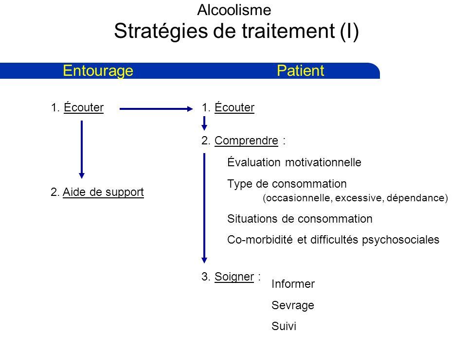 Alcoolisme Stratégies de traitement (I) EntouragePatient 1.