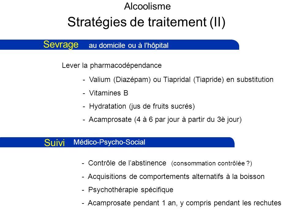 Alcoolisme Stratégies de traitement (II) Sevrage Suivi Lever la pharmacodépendance - Valium (Diazépam) ou Tiapridal (Tiapride) en substitution - Vitamines B - Hydratation (jus de fruits sucrés) - Acamprosate (4 à 6 par jour à partir du 3è jour) - Contrôle de labstinence (consommation contrôlée ?) - Acquisitions de comportements alternatifs à la boisson - Psychothérapie spécifique - Acamprosate pendant 1 an, y compris pendant les rechutes au domicile ou à lhôpital Médico-Psycho-Social