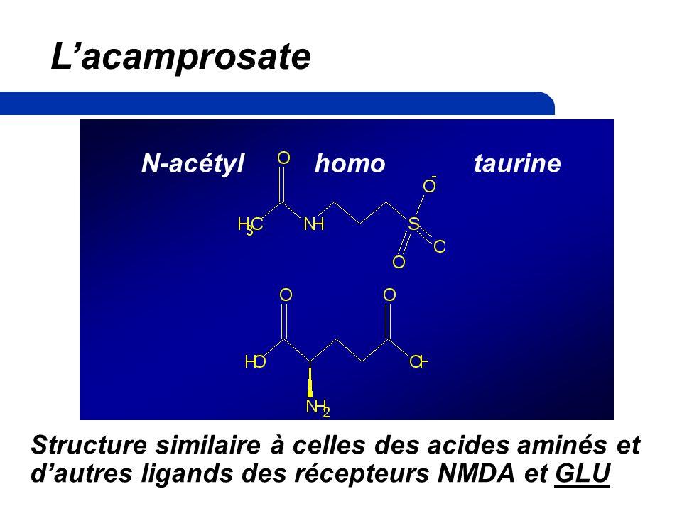Fondement neuropharmacologique du sevrage alcoolique et mode daction de Campral Effets aigus de lalcool Adaptation à la consommation chronique dalcool Sevrage alcoolique Potentialisation des récepteurs neuroinhibiteurs (taurine, GABA) Inhibition des récepteurs neuroexcitateurs (glutamate, aspartate) Régulation négative Régulation positive Hyperexcitabilité neuronale Libération de glutamate + Inh Exc Inh Exc Inh Exc Réf.