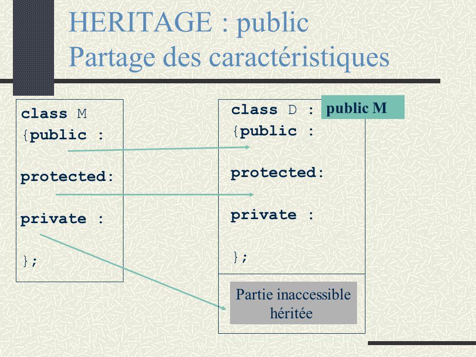 HERITAGE : public Partage des caractéristiques class M {public : protected: private : }; class D : {public : protected: private : }; public M Partie i