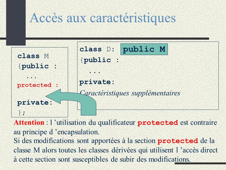 Accès aux caractéristiques class M {public :... protected : private: }; class D: {public :... private: Caractéristiques supplémentaires }; public M At
