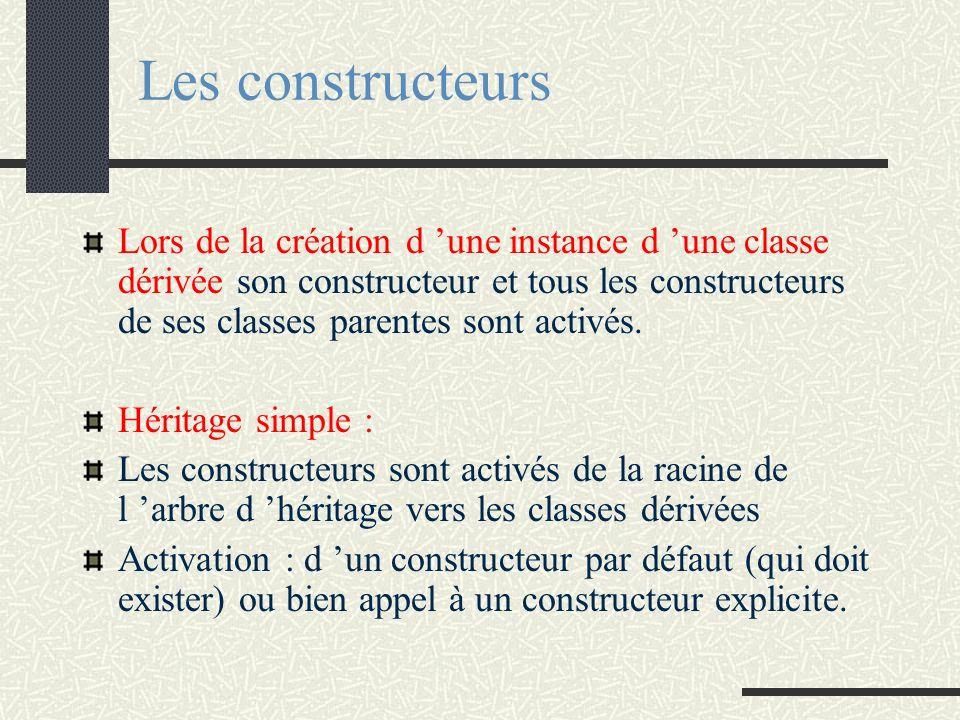 Les constructeurs Lors de la création d une instance d une classe dérivée son constructeur et tous les constructeurs de ses classes parentes sont acti
