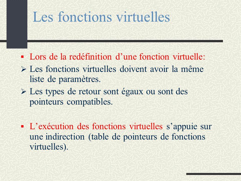 Les fonctions virtuelles Lors de la redéfinition dune fonction virtuelle: Les fonctions virtuelles doivent avoir la même liste de paramètres. Les type