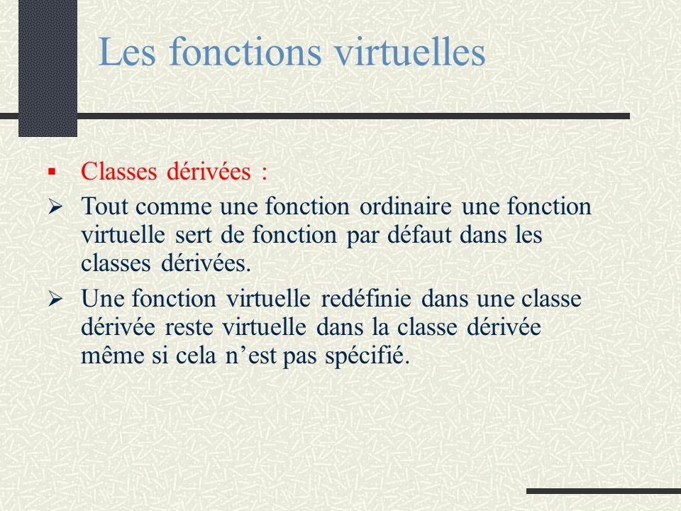 Classes dérivées : Tout comme une fonction ordinaire une fonction virtuelle sert de fonction par défaut dans les classes dérivées. Une fonction virtue