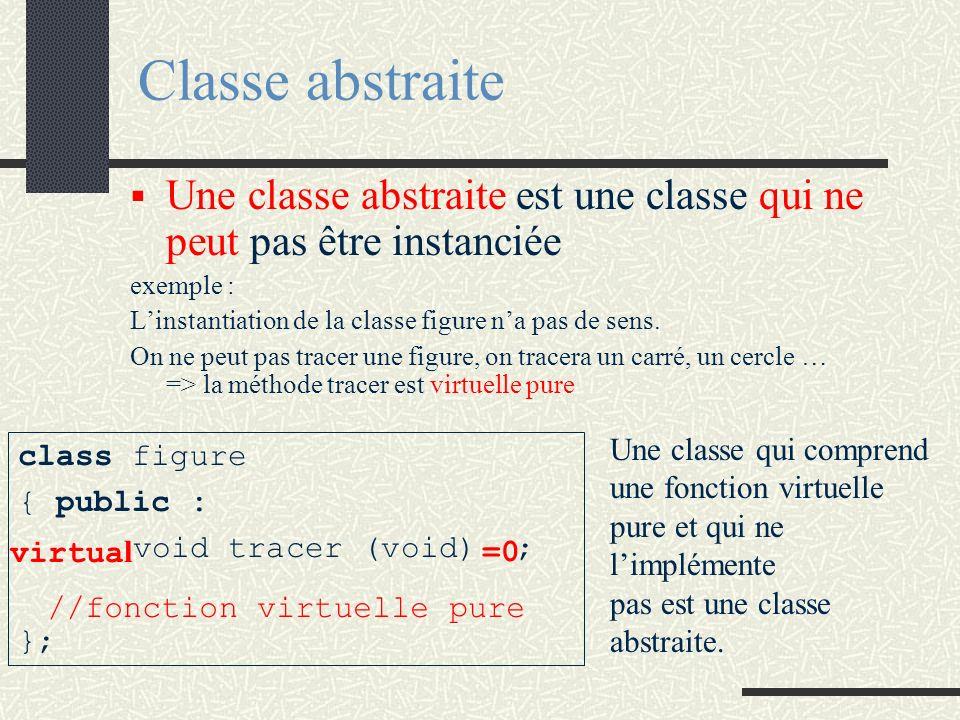 Classe abstraite Une classe abstraite est une classe qui ne peut pas être instanciée exemple : Linstantiation de la classe figure na pas de sens. On n