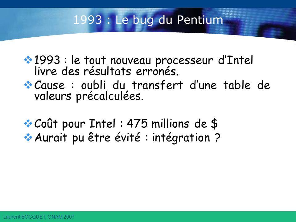 Laurent BOCQUET, CNAM 2007 1993 : Le bug du Pentium 1993 : le tout nouveau processeur dIntel livre des résultats erronés.