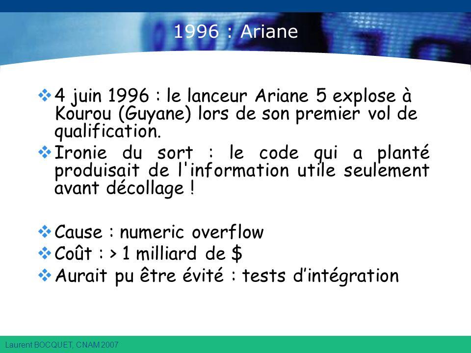 Laurent BOCQUET, CNAM 2007 1996 : Ariane 4 juin 1996 : le lanceur Ariane 5 explose à Kourou (Guyane) lors de son premier vol de qualification.