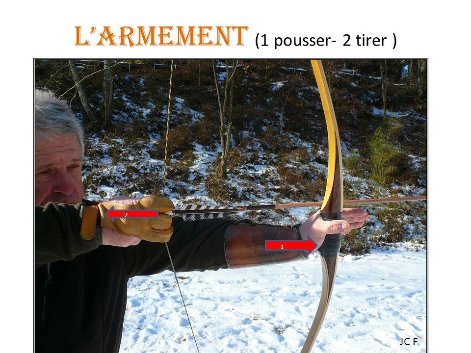 LArmement (1 pousser- 2 tirer ) 1 2 JC F