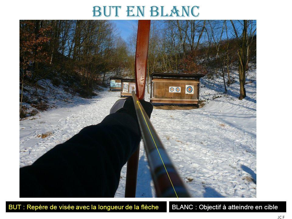 But en Blanc BUT : Repère de visée avec la longueur de la flècheBLANC : Objectif à atteindre en cible JC F