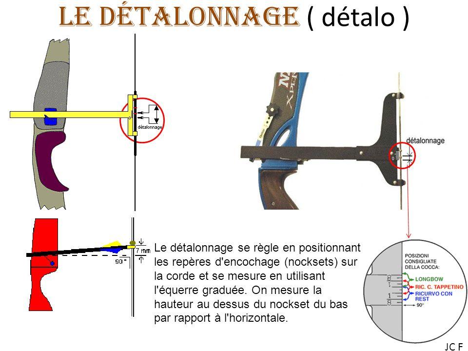 Le Détalonnage ( détalo ) JC F Le détalonnage se règle en positionnant les repères d encochage (nocksets) sur la corde et se mesure en utilisant l équerre graduée.