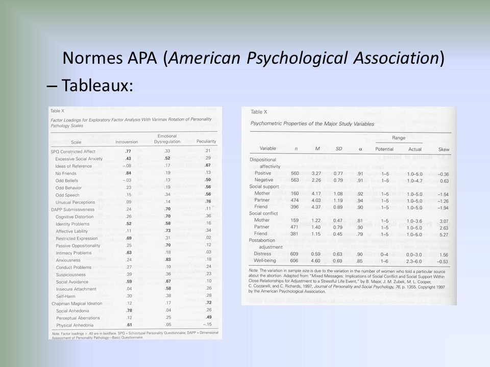 Normes APA (American Psychological Association) – Tableaux: