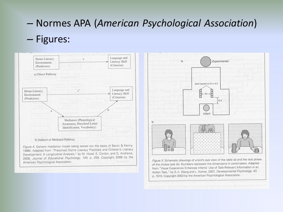 – Normes APA (American Psychological Association) – Figures: