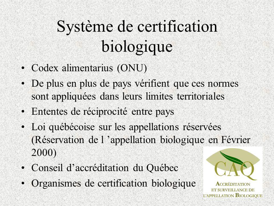 Système de certification biologique Codex alimentarius (ONU) De plus en plus de pays vérifient que ces normes sont appliquées dans leurs limites territoriales Ententes de réciprocité entre pays Loi québécoise sur les appellations réservées (Réservation de l appellation biologique en Février 2000) Conseil daccréditation du Québec Organismes de certification biologique