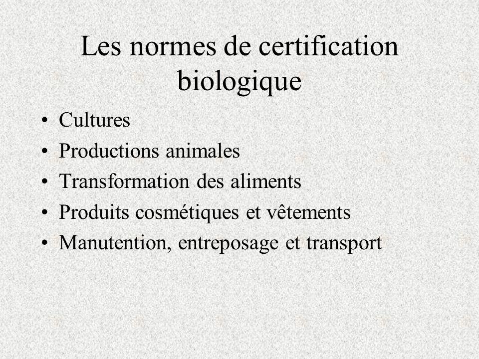Les normes de certification biologique Cultures Productions animales Transformation des aliments Produits cosmétiques et vêtements Manutention, entreposage et transport