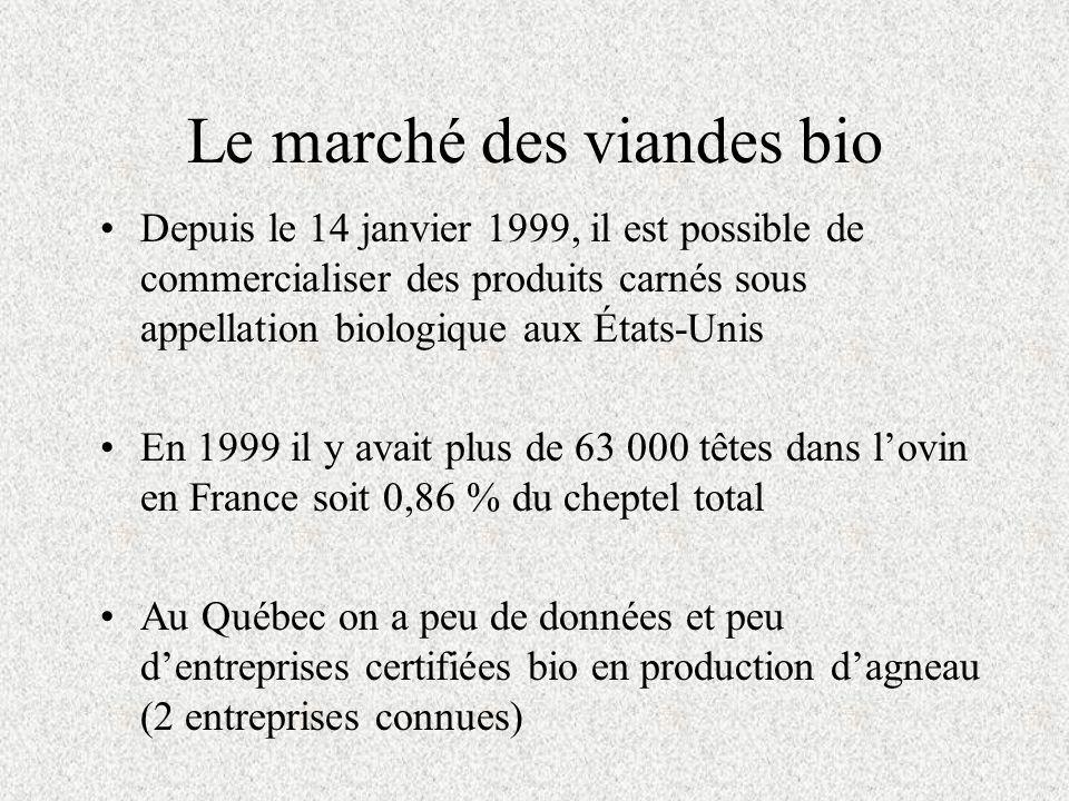 Le marché des viandes bio Depuis le 14 janvier 1999, il est possible de commercialiser des produits carnés sous appellation biologique aux États-Unis En 1999 il y avait plus de 63 000 têtes dans lovin en France soit 0,86 % du cheptel total Au Québec on a peu de données et peu dentreprises certifiées bio en production dagneau (2 entreprises connues)