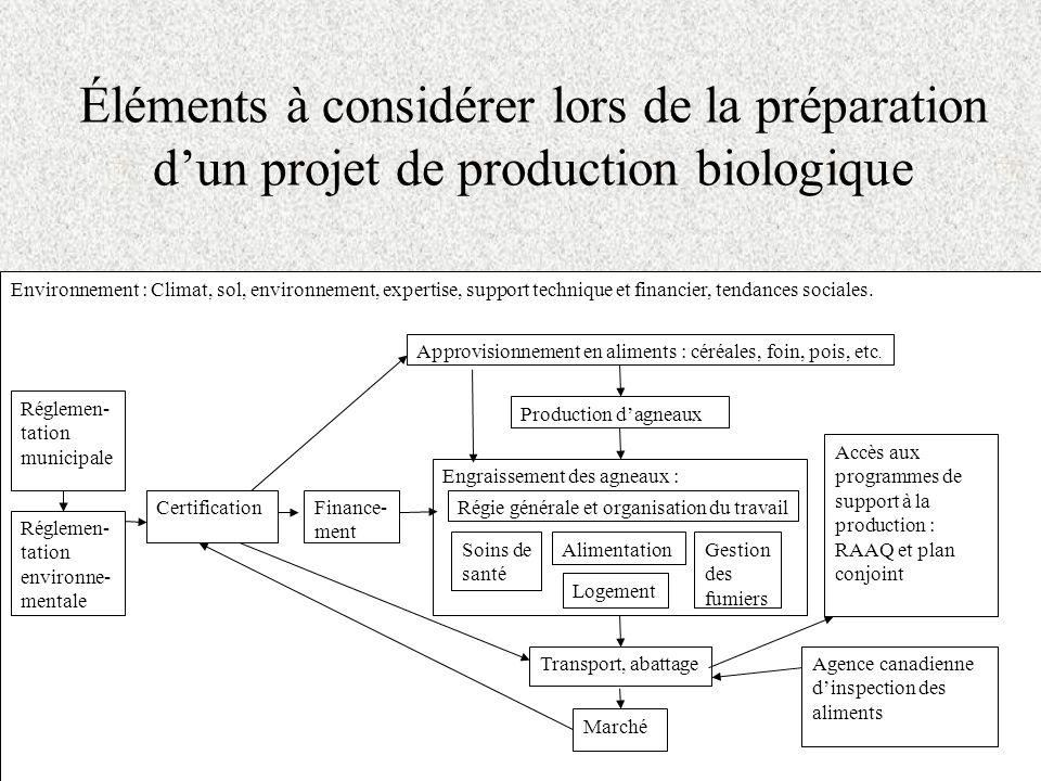 Éléments à considérer lors de la préparation dun projet de production biologique Environnement : Climat, sol, environnement, expertise, support technique et financier, tendances sociales.