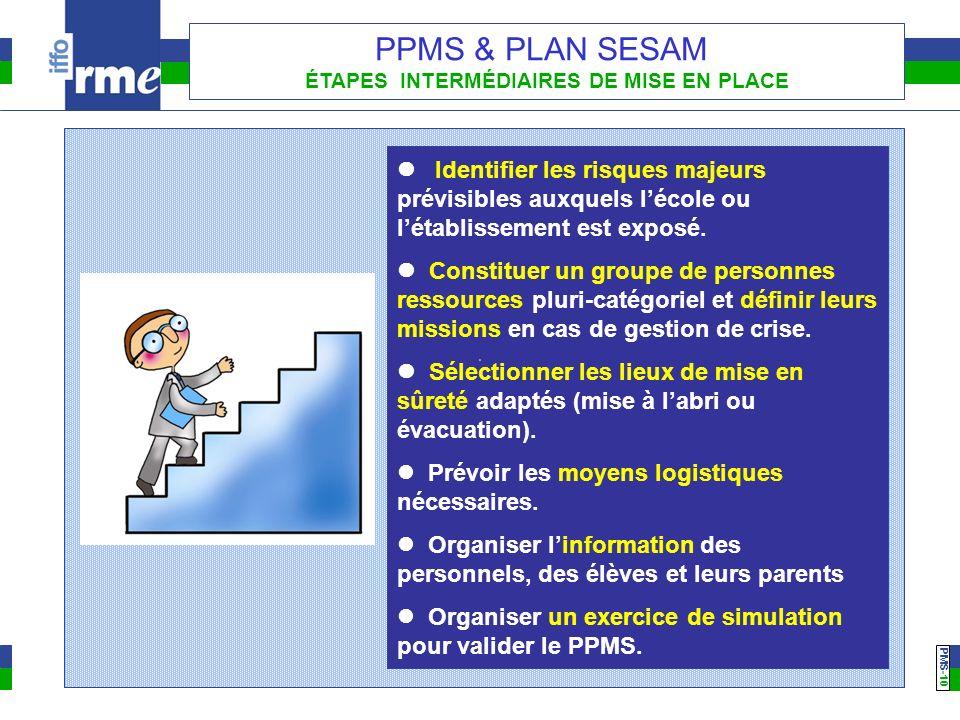 PMS -10 PPMS & PLAN SESAM ÉTAPES INTERMÉDIAIRES DE MISE EN PLACE Identifier les risques majeurs prévisibles auxquels lécole ou létablissement est exposé.