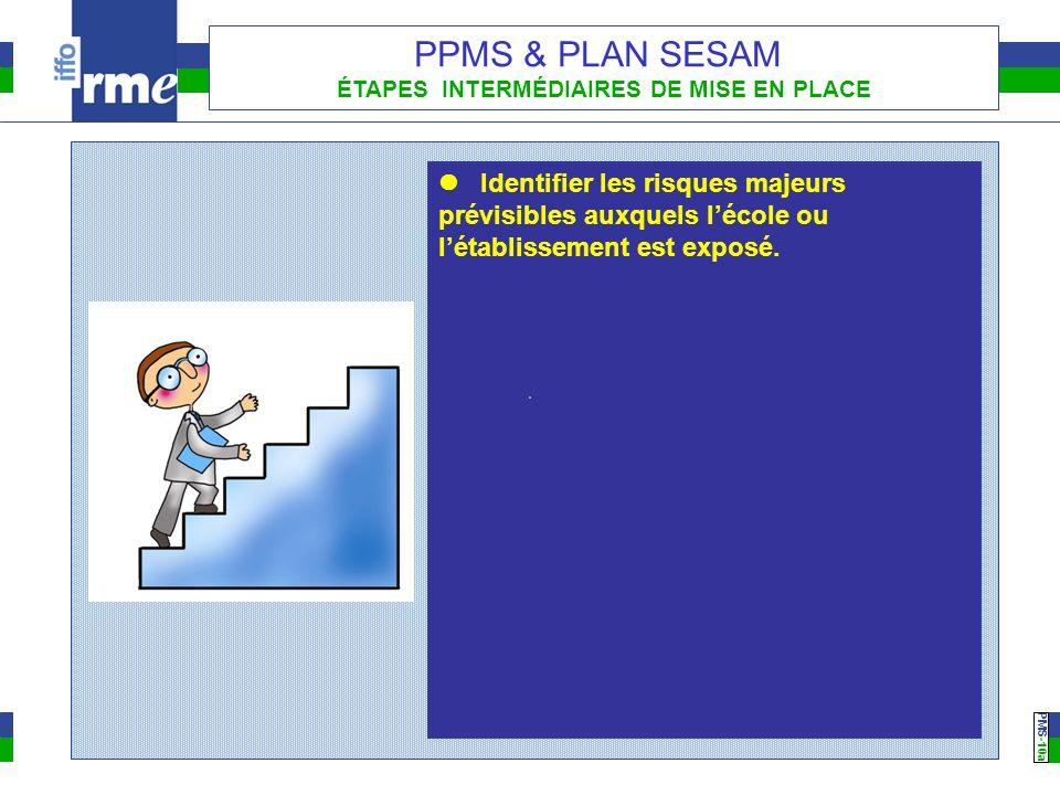 PMS -10a PPMS & PLAN SESAM ÉTAPES INTERMÉDIAIRES DE MISE EN PLACE Identifier les risques majeurs prévisibles auxquels lécole ou létablissement est exposé.