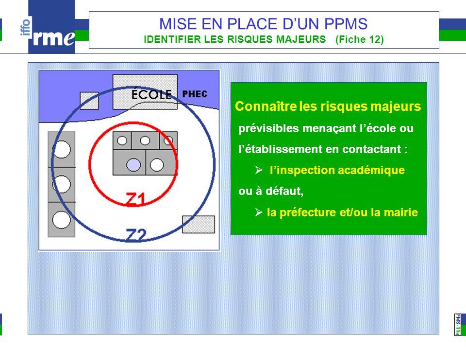 PMS -11a MISE EN PLACE DUN PPMS IDENTIFIER LES RISQUES MAJEURS (Fiche 12) Connaître les risques majeurs prévisibles menaçant lécole ou létablissement