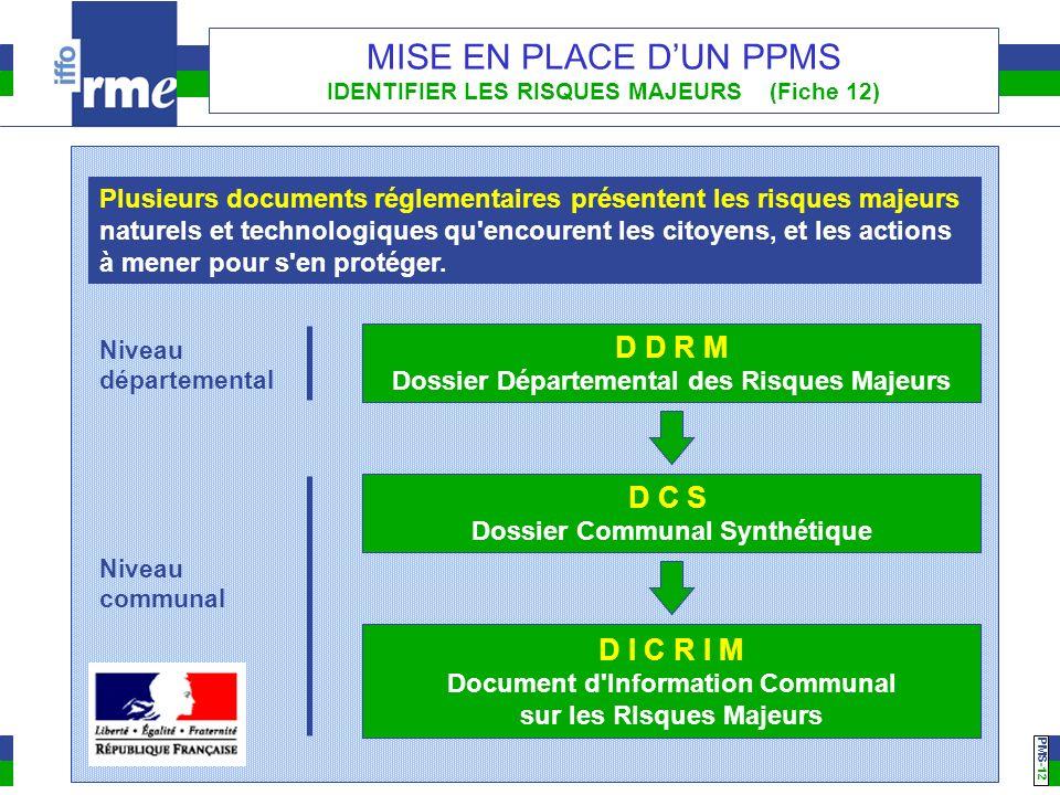 PMS -12 MISE EN PLACE DUN PPMS IDENTIFIER LES RISQUES MAJEURS (Fiche 12) D D R M Dossier Départemental des Risques Majeurs Niveau départemental D I C