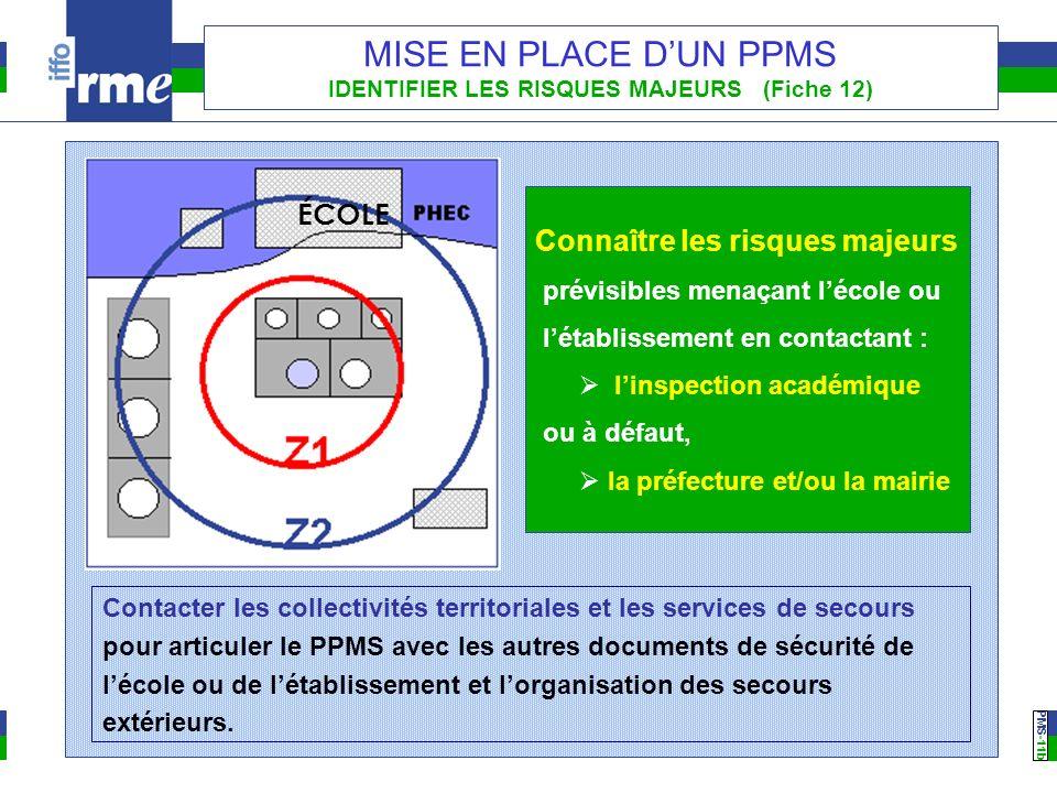PMS -11b MISE EN PLACE DUN PPMS IDENTIFIER LES RISQUES MAJEURS (Fiche 12) Contacter les collectivités territoriales et les services de secours pour ar
