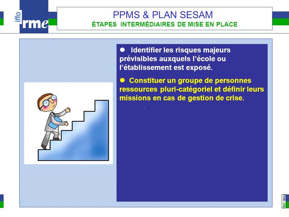 PMS -10b PPMS & PLAN SESAM ÉTAPES INTERMÉDIAIRES DE MISE EN PLACE Identifier les risques majeurs prévisibles auxquels lécole ou létablissement est exp