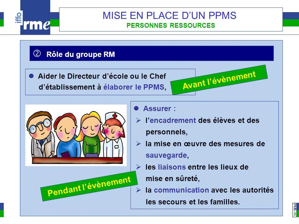PMS -15 MISE EN PLACE DUN PPMS PERSONNES RESSOURCES Aider le Directeur décole ou le Chef détablissement à élaborer le PPMS, Rôle du groupe RM Assurer