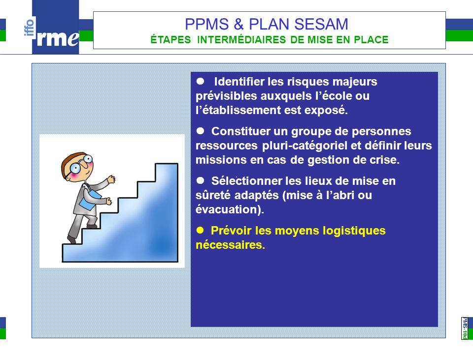 PMS -10d PPMS & PLAN SESAM ÉTAPES INTERMÉDIAIRES DE MISE EN PLACE Identifier les risques majeurs prévisibles auxquels lécole ou létablissement est exposé.