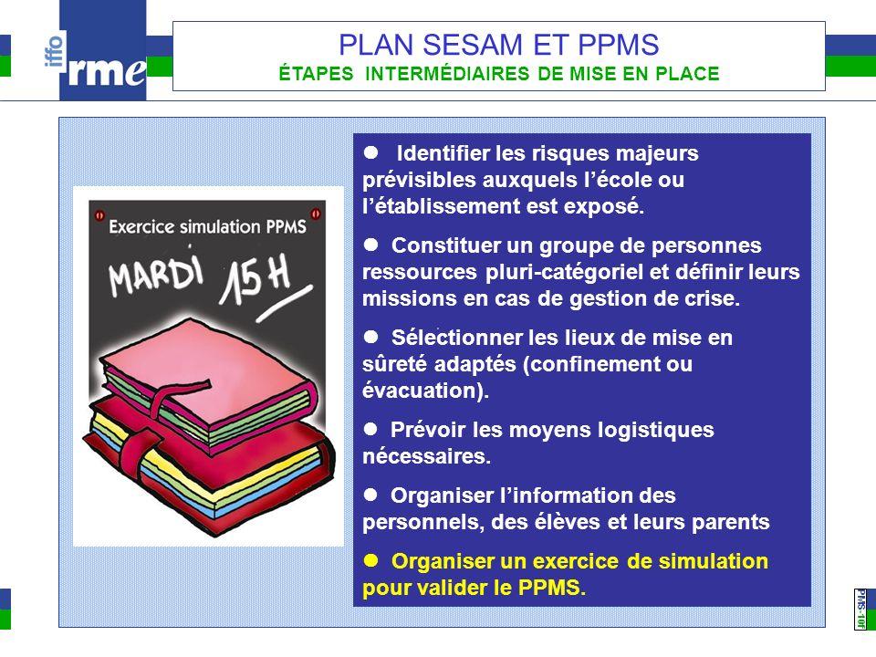 PMS -10f PLAN SESAM ET PPMS ÉTAPES INTERMÉDIAIRES DE MISE EN PLACE Identifier les risques majeurs prévisibles auxquels lécole ou létablissement est exposé.