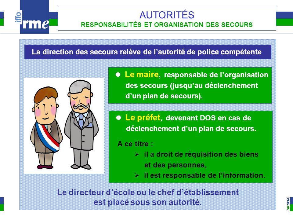 PMS -05 AUTORITÉS RESPONSABILITÉS ET ORGANISATION DES SECOURS Le préfet, devenant DOS en cas de déclenchement dun plan de secours. A ce titre : il a d