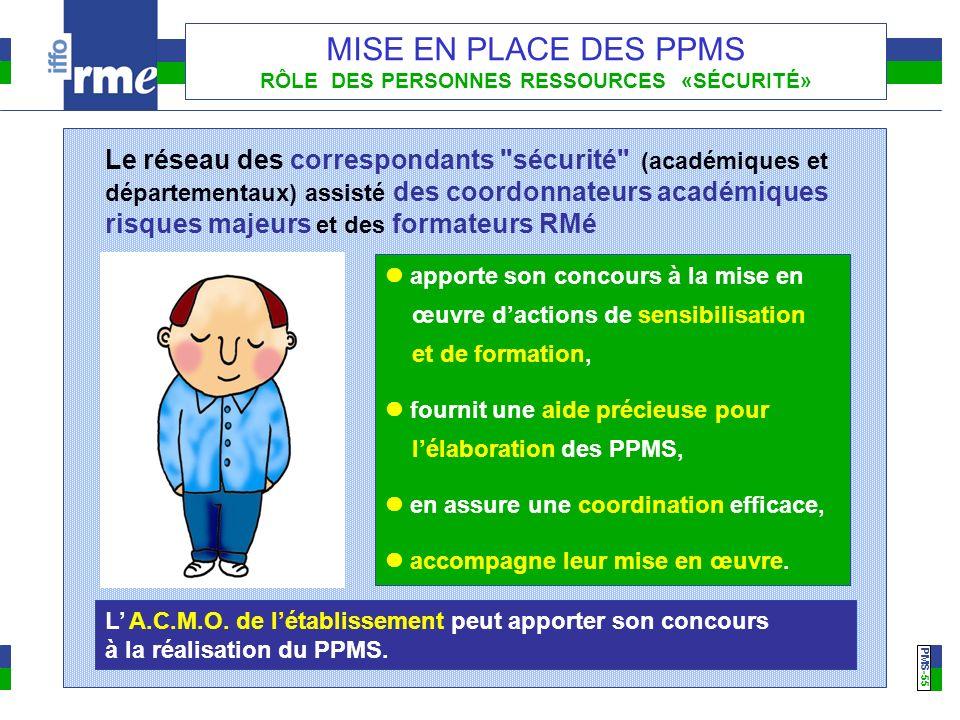 PMS -55 MISE EN PLACE DES PPMS RÔLE DES PERSONNES RESSOURCES «SÉCURITÉ» apporte son concours à la mise en œuvre dactions de sensibilisation et de formation, fournit une aide précieuse pour lélaboration des PPMS, en assure une coordination efficace, accompagne leur mise en œuvre.