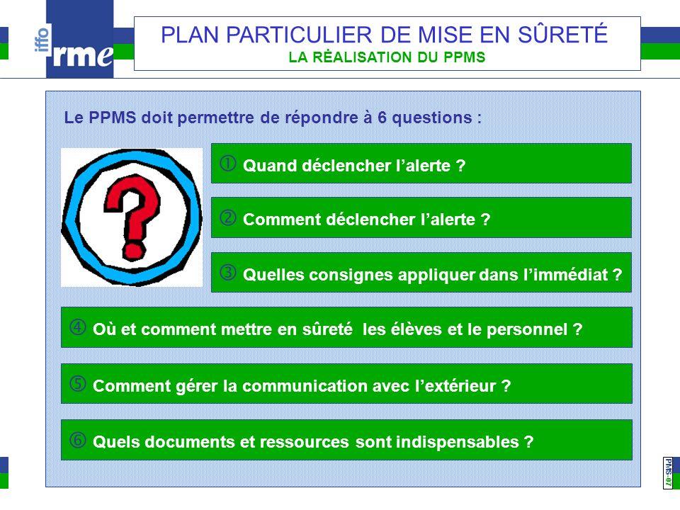 PMS -07 PLAN PARTICULIER DE MISE EN SÛRETÉ LA RĖALISATION DU PPMS Le PPMS doit permettre de répondre à 6 questions : Quand déclencher lalerte ? Commen