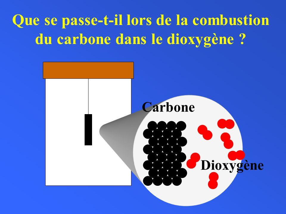 Carbone Dioxygène Que se passe-t-il lors de la combustion du carbone dans le dioxygène ?