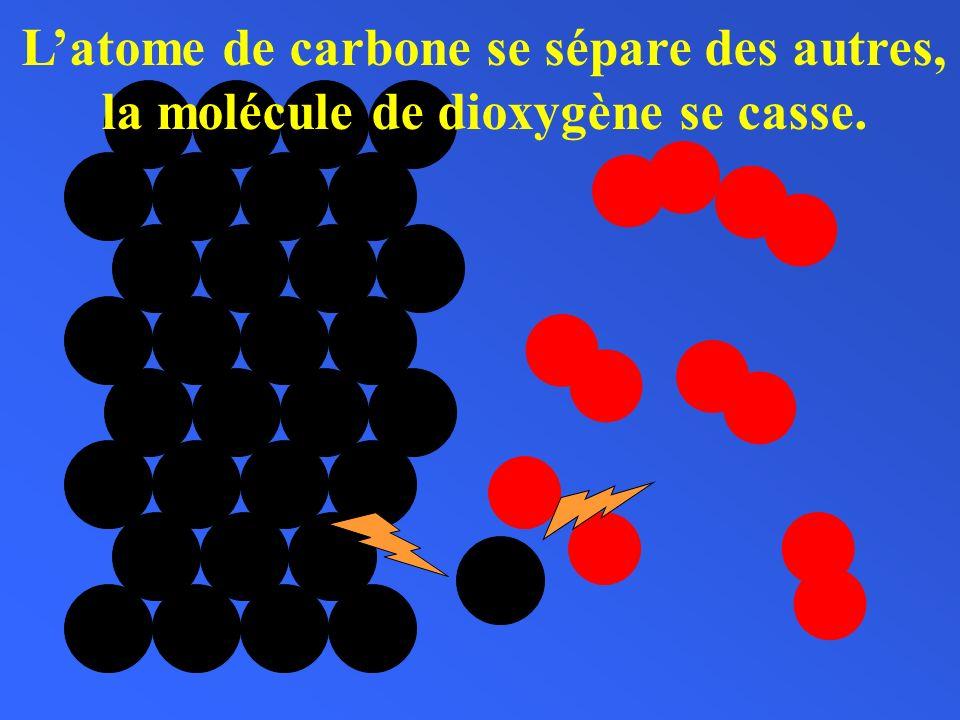 Latome de carbone se sépare des autres, la molécule de dioxygène se casse.