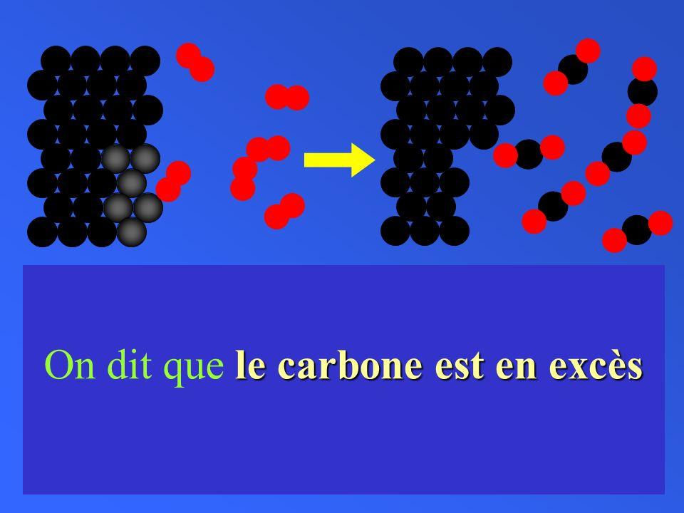 1 atome de carbone sassocie à 2 atomes doxygène pour former 1 molécule de dioxyde de carbone Au total, 6 molécules de dioxyde de carbone ont été produ