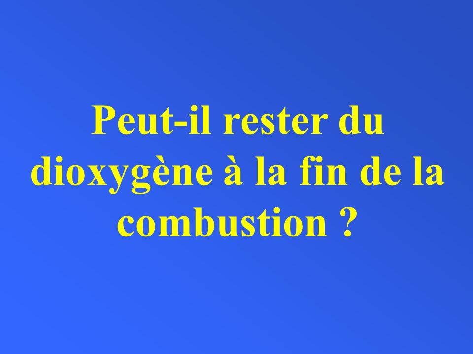 Peut-il rester du dioxygène à la fin de la combustion ?