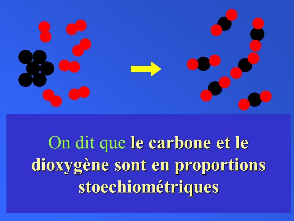 Chacun des 6 atomes de carbone sassocie à 2 atomes doxygène pour former au total 6 molécules de dioxyde de carbone. Tous les atomes de carbone et tout