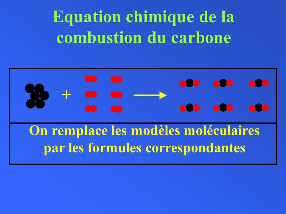 Equation chimique de la combustion du carbone + On remplace les modèles moléculaires par les formules correspondantes