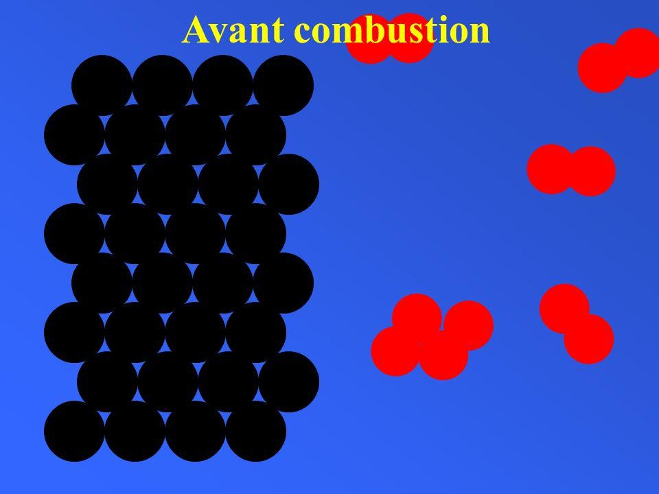 Formule de la molécule de dioxygène: O 2 Deux atomes doxygène liés entre eux