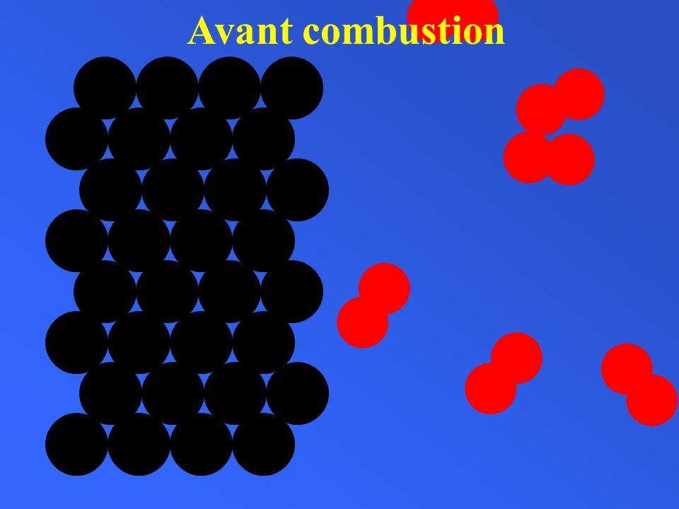 Chacun des 6 atomes de carbone sassocie à 2 atomes doxygène pour former au total 6 molécules de dioxyde de carbone.