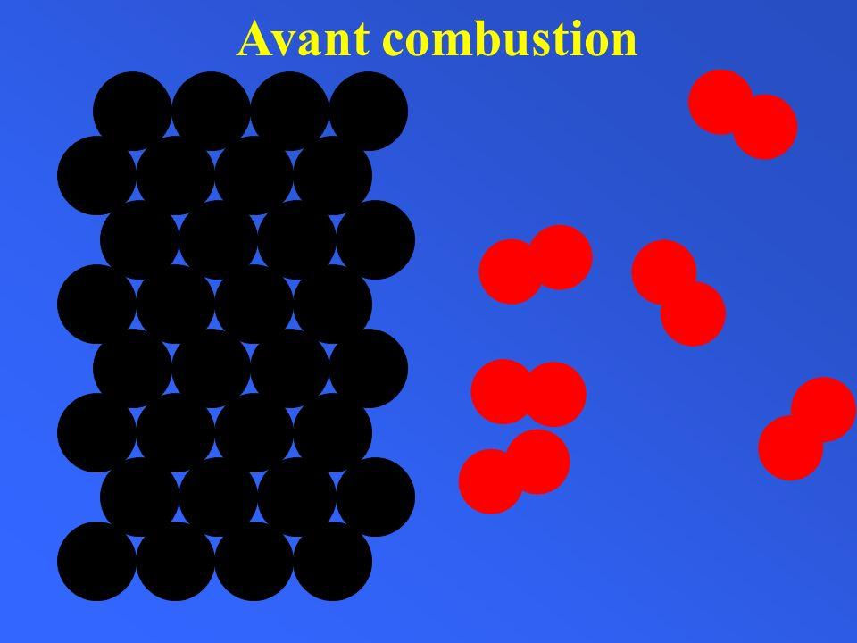 Lors de la combustion du carbone, le nombre datomes de chaque sorte se conserve.