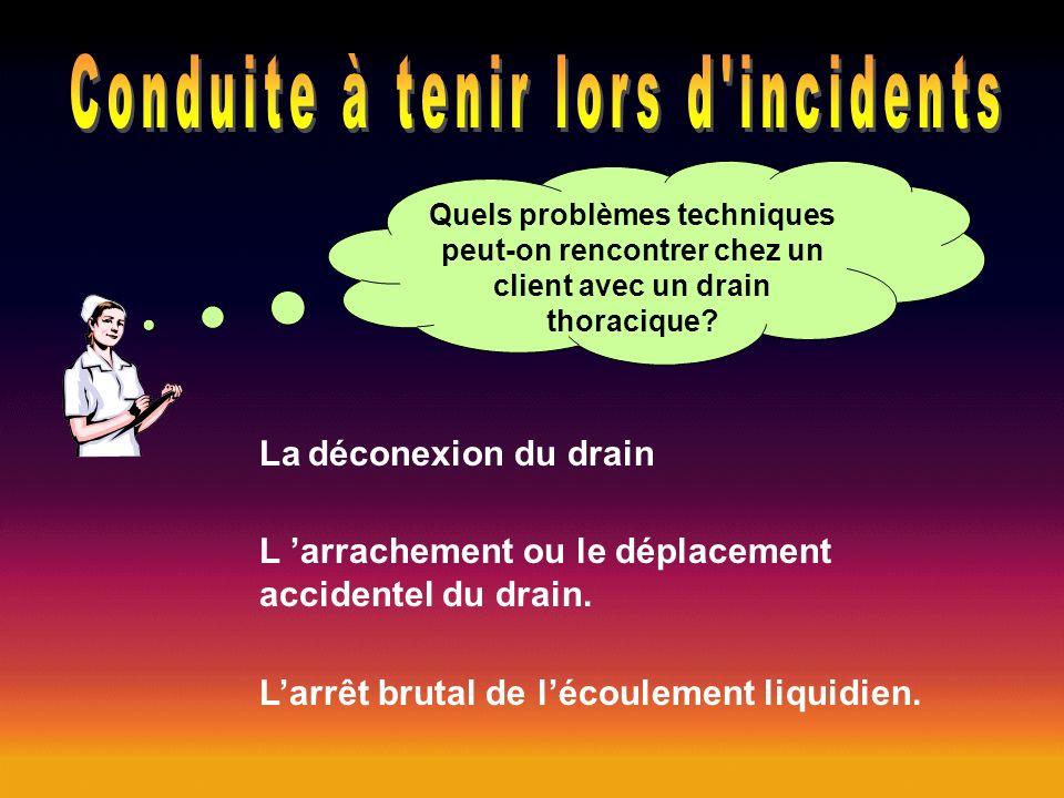 Quels problèmes techniques peut-on rencontrer chez un client avec un drain thoracique? La déconexion du drain L arrachement ou le déplacement accident