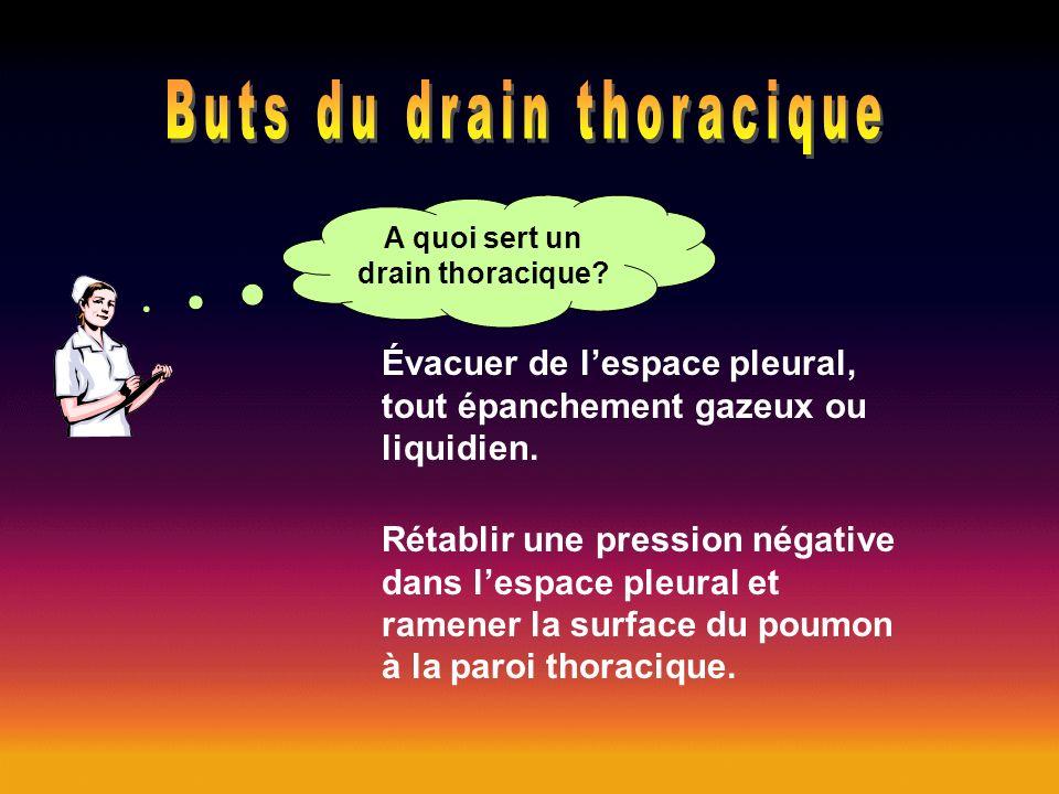 On introduit un drain dans la cavité pleurale afin dévacuer lépanchement (de liquide ou dair).