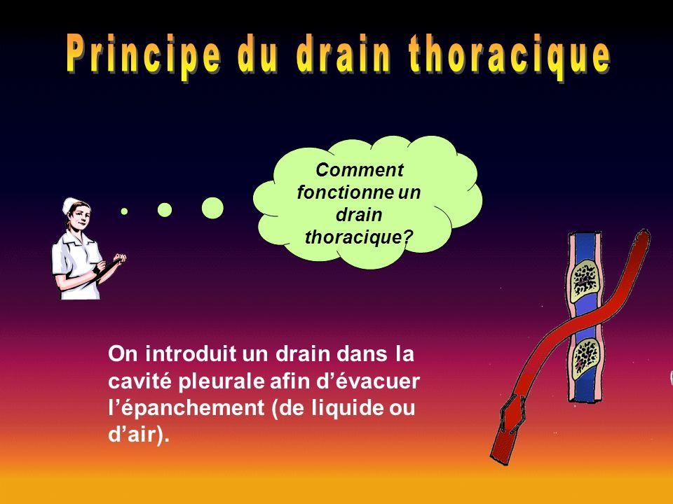 On introduit un drain dans la cavité pleurale afin dévacuer lépanchement (de liquide ou dair). Comment fonctionne un drain thoracique?